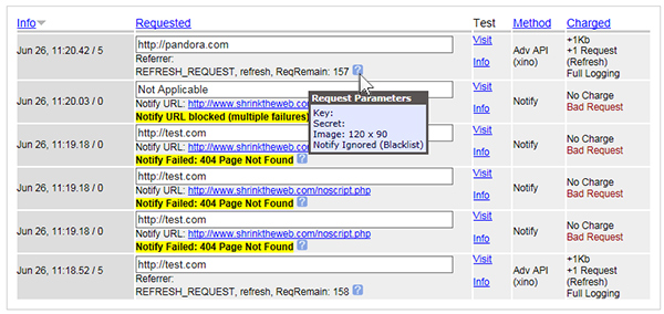 Example of a mouse hover showing request details (with a notify ignored status)